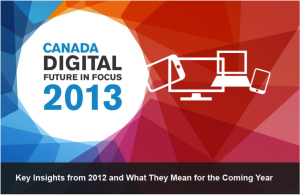 2013 Canada Digital Future